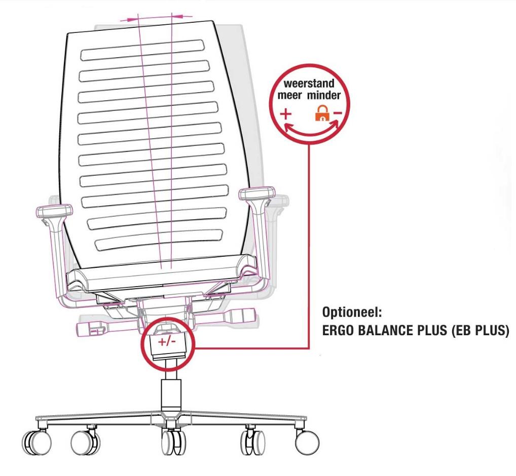100% bewegingsvrijheid met de Ergo Balance bureaustoel